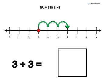 Number Line Math Facts and Large Manipulative Print Outs