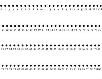 List of Synonyms and Antonyms of the Word: number line 1 100