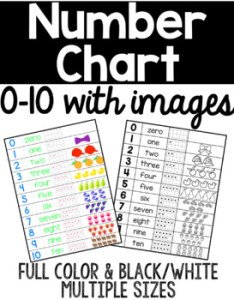 also numbers chart with pictures by ms knopf teachers pay rh teacherspayteachers
