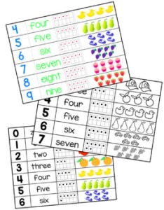 Numbers chart with pictures also by ms knopf teachers pay rh teacherspayteachers