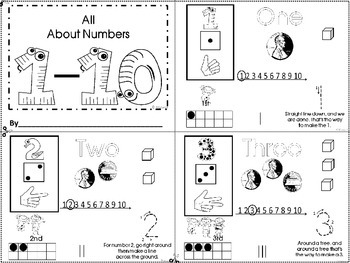 Numbers Sense Posters 1-10, Student Desk Posters and
