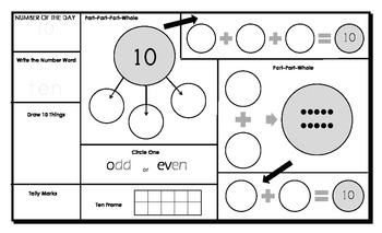 Numbers to 10 Graphic Organizer: Numeracy Mats for Number