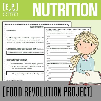 nutrition science project poster