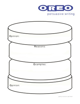 OREO Persuasive Writing- Graphic Organizer/Poster