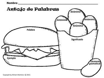 ORGANIZADORES GRAFICOS PARA LECTURA / SPANISH GRAPHIC