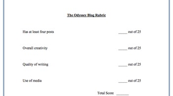 Odyssey Blog Activity-Digital Writing, Reading, & Textual