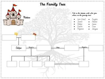 Oedipus Family Tree and Questions by Lovin' Language Arts