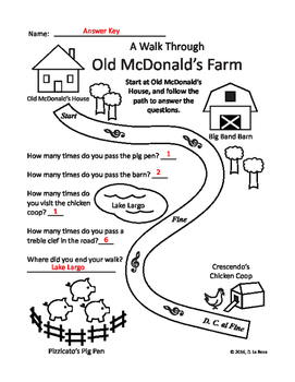 Old McDonald D.C. al Fine Map Worksheet by Music with Miss