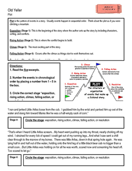 jack and the beanstalk plot diagram 69 ford mustang wiring for old yeller schematics conflict reading street by mrsalearno s tpt rh teacherspayteachers com example