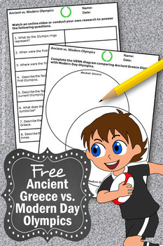 FREE Research Project Ancient Greece Olympics, Research