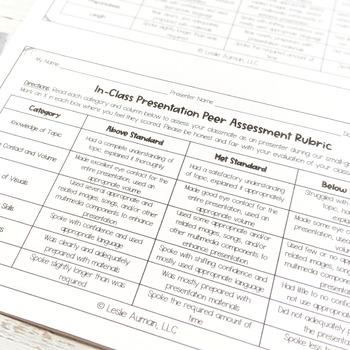 EDITABLE Oral Presentation Rubric for Upper Elementary for