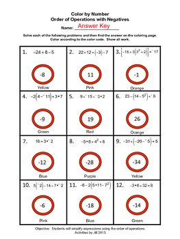 Order Of Operations Color By Number With Negatives By