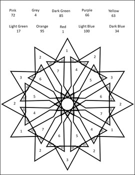 Order of Operations Coloring Sheet {Order of Operations
