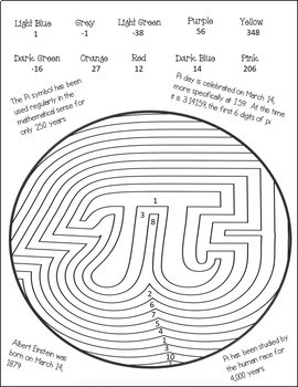 PI Day Activities For Middle School {Order of Operations