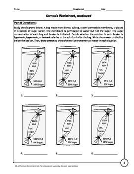 Osmosis and Tonicity Worksheet by A