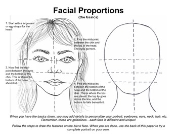 PDF Facial Proportions Drawing Guide How-to by smART