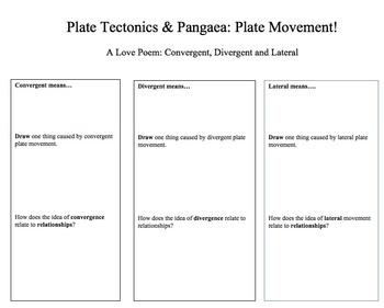 Pangaea Amp Plate Tectonics Love Poem By Brittany Jerlinga