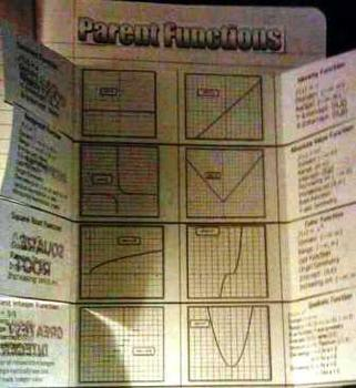 Parent Functions Foldable Graphic Organizer Interactive