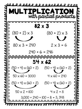 Partial Product Multiplication Interactive Notebook by Its
