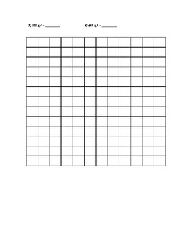 Partial Products Multiplication Guided Practice Worksheet