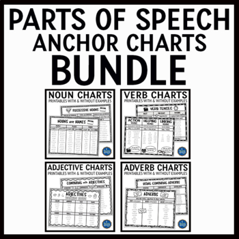 Similes and Metaphors anchor charts FREEBIE Speech Therapy