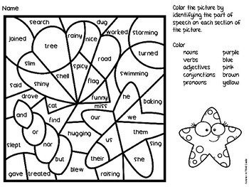 Parts of Speech Color By Number by Forever In Third Grade