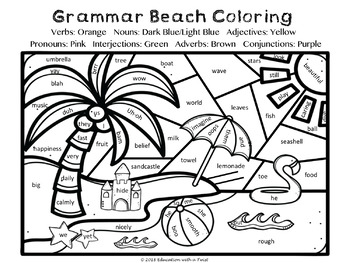 Parts of Speech Grammar Coloring Summer Beach by Education