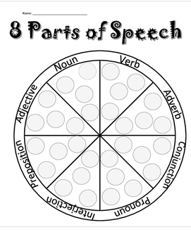 Parts of Speech Graphic Organizer by Elementary