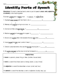 Parts of Speech Identification Worksheet Activity by ...