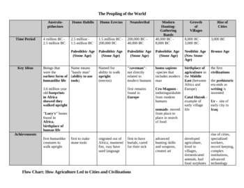 christianity judaism islam venn diagram motorguide 24 volt wiring peopling of the world chart by andrew gordon | teachers pay