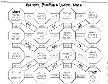 Percent, Fraction and Decimal Maze by To the Square Inch