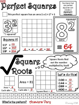 Perfect Squares and Square Roots Doodle Notes by Dreaming