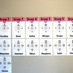 Periodic Elements Diagram Trailer Plug Wiring 6 Way Atomic Structure Bohr Models Rutherford Diagrams For The First 20