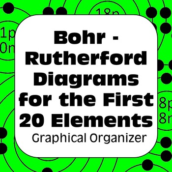 periodic elements diagram sankey generator table bohr rutherford diagrams for the first twenty free