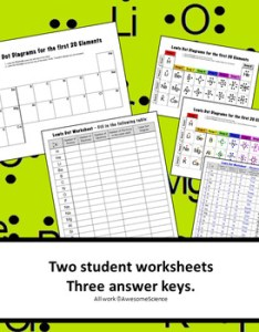 Lewis structures dot diagrams for the first elements valence electrons also rh teacherspayteachers