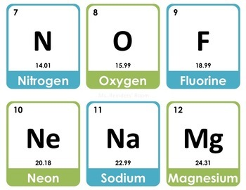 Periodic Table Of Elements Flashcards By Victoria Reinders Tpt