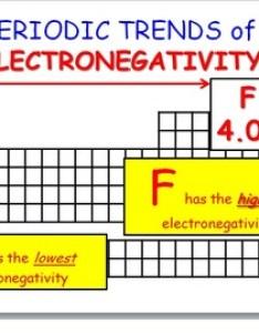 Original  also periodic trends electronegativity ionization energy and atomic radius rh teacherspayteachers