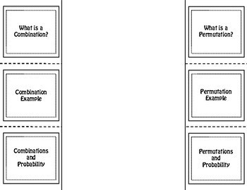 Permutations, Combinations, and Probability Foldable by