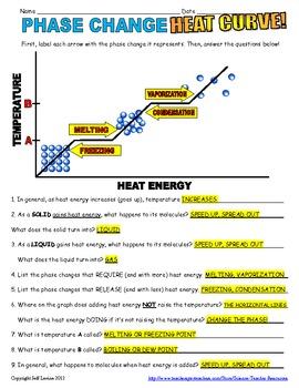 Phase Change Worksheet Answer Key : phase, change, worksheet, answer, Phase, Change, Curve, Worksheet, Review, Included!