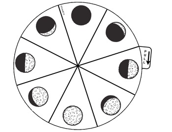 Phases of The Moon Wheel (multiple versions) by Jessica