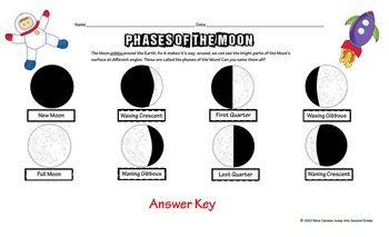 Phases of the Moon- Identify,Cut, Paste! by Nina The Geek