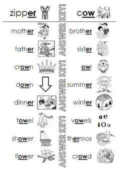 Phonics Review Worksheets... Distinguishing Digraphs