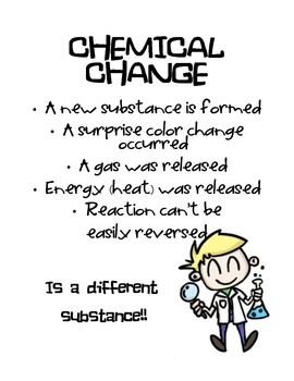 Physical and Chemical Changes Chart and Posters by Natalie