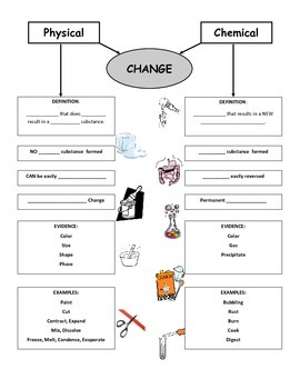 Physical and Chemical Changes Graphic Organizer by