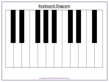 88 key piano keyboard diagram 277 volt collection by my melody tree tpt