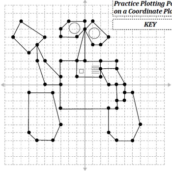 Picture Graphing (Robot): Plotting Points on a Coordinate