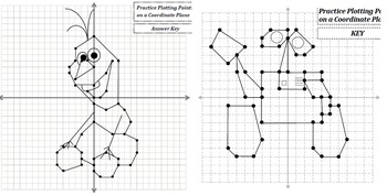 Picture Graphing (Six Pack): Plotting Points on a