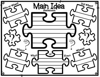 Piecing Together the Main Idea 5 W's Puzzle Pieces Graphic