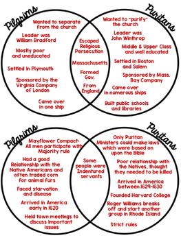 pilgrims vs puritans venn diagram cub cadet rzt 50 wiring and by 5th grade in florida teachers pay
