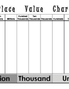 Place value chart also charts for desk teaching resources teachers pay rh teacherspayteachers